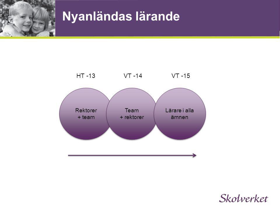 Nyanländas lärande HT -13 VT -14 VT -15 Rektorer + team