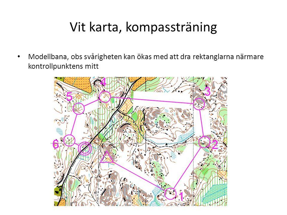 Vit karta, kompassträning