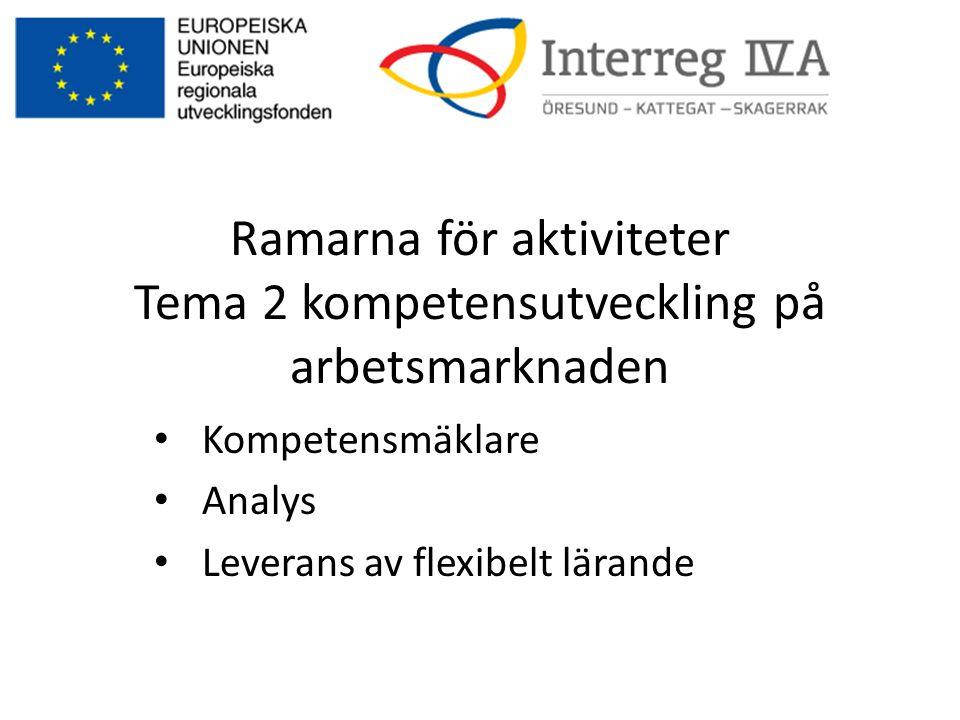 Ramarna för aktiviteter Tema 2 kompetensutveckling på arbetsmarknaden