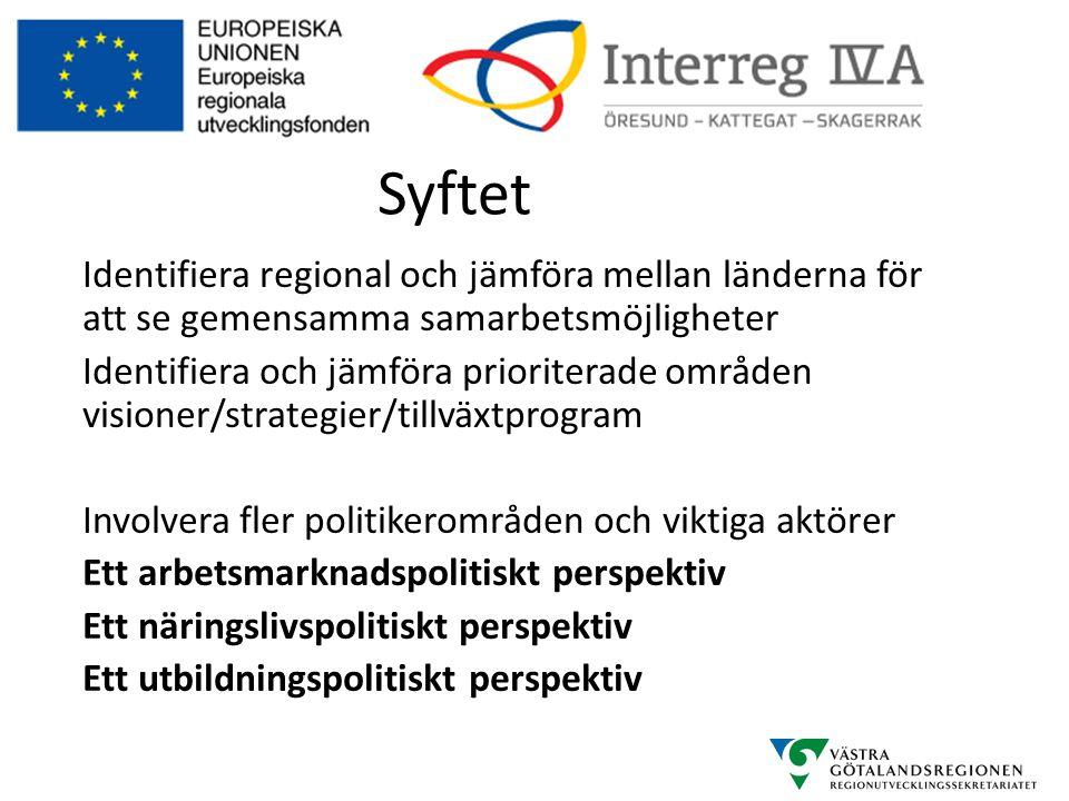 Syftet Identifiera regional och jämföra mellan länderna för att se gemensamma samarbetsmöjligheter.