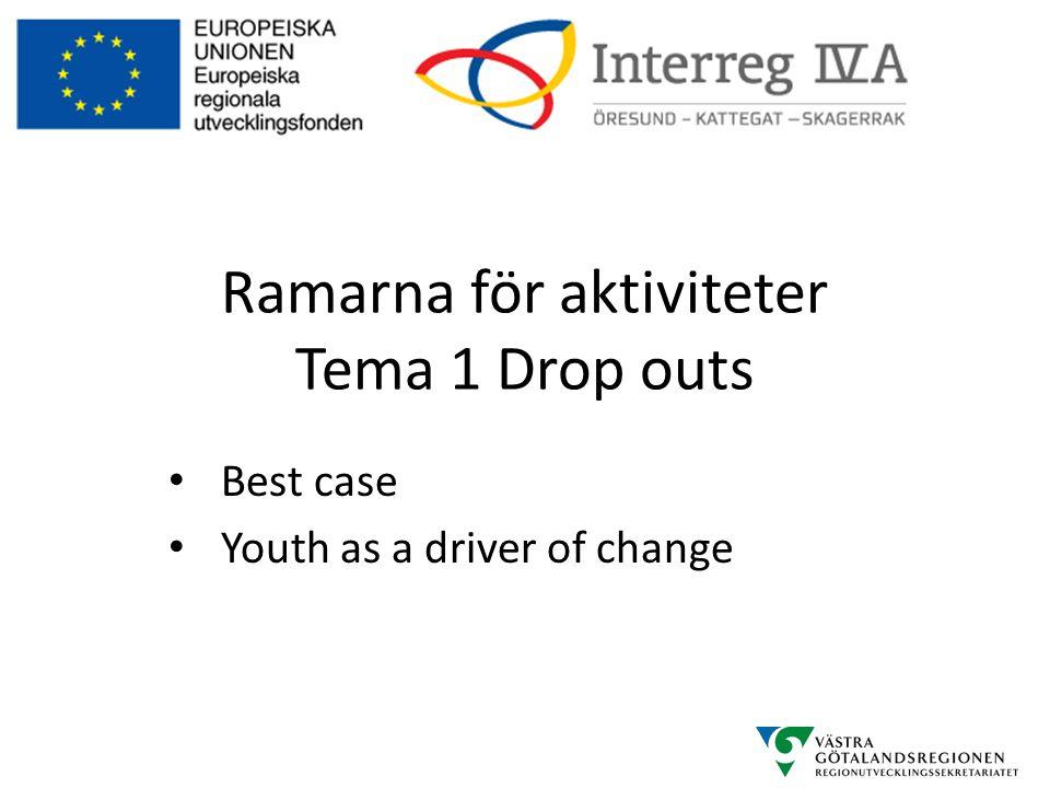 Ramarna för aktiviteter Tema 1 Drop outs