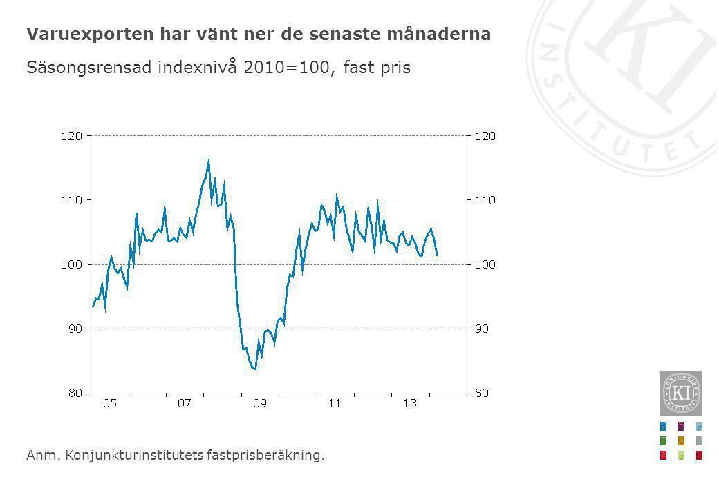 Varuexporten har vänt ner de senaste månaderna