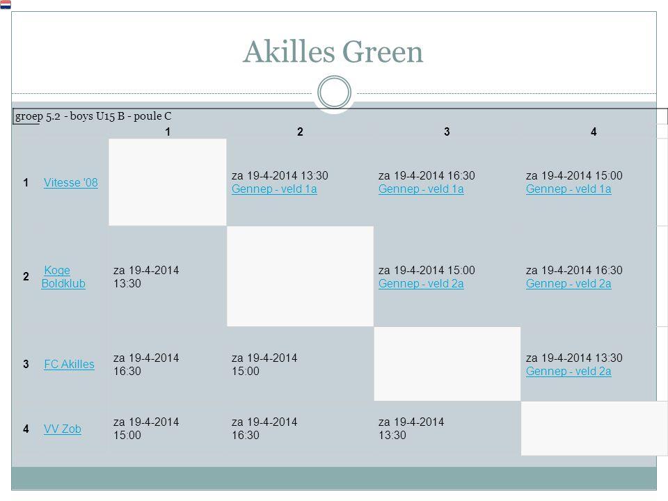 Akilles Green groep 5.2 - boys U15 B - poule C 1 2 3 4 1 Vitesse 08
