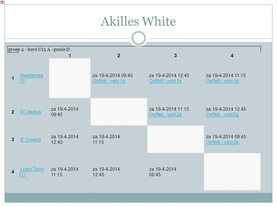 Akilles White groep 4 - boys U15 A - poule D 1 2 3 4 1 Neerlandia 31
