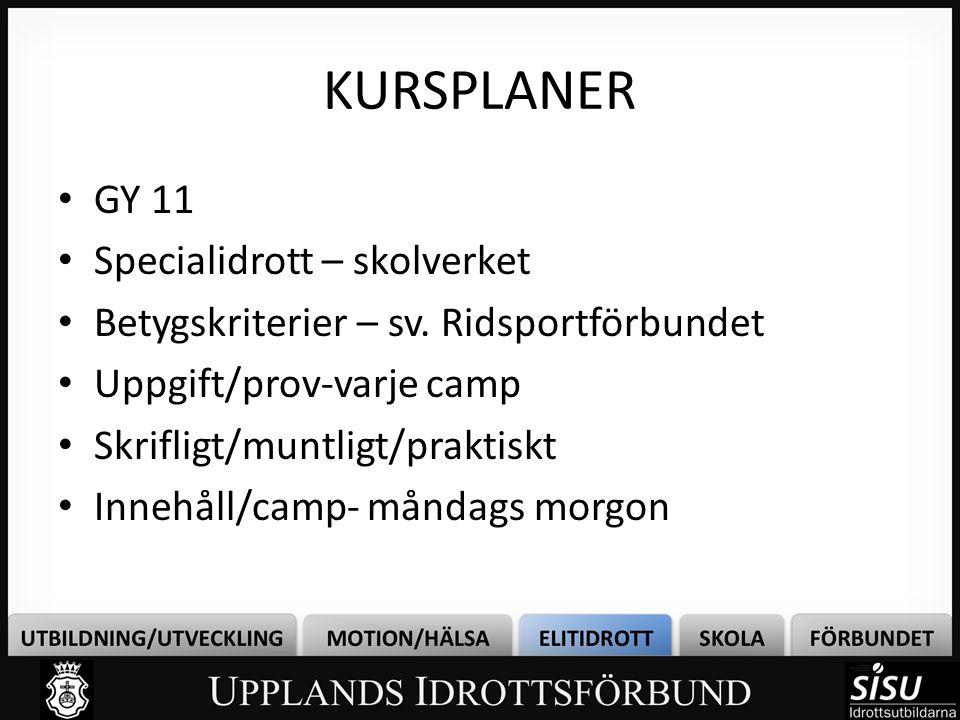 KURSPLANER GY 11 Specialidrott – skolverket