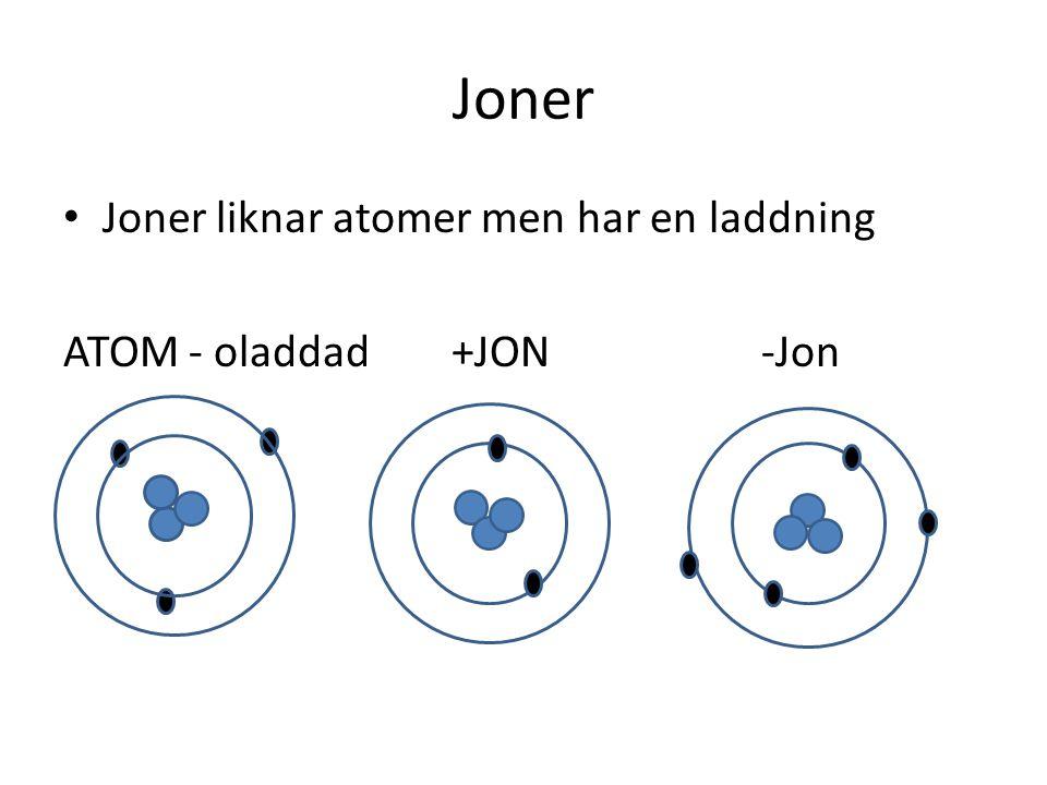 Joner Joner liknar atomer men har en laddning ATOM - oladdad +JON -Jon