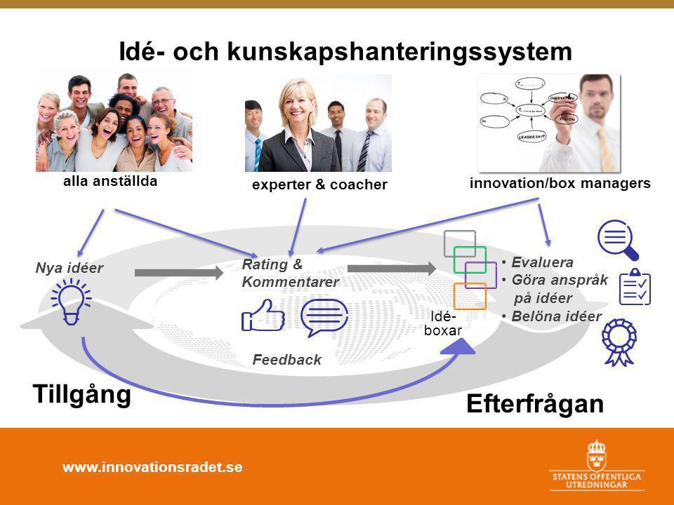 Idé- och kunskapshanteringssystem