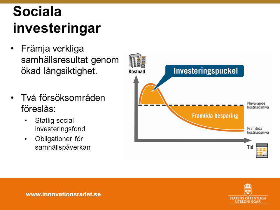 Sociala investeringar