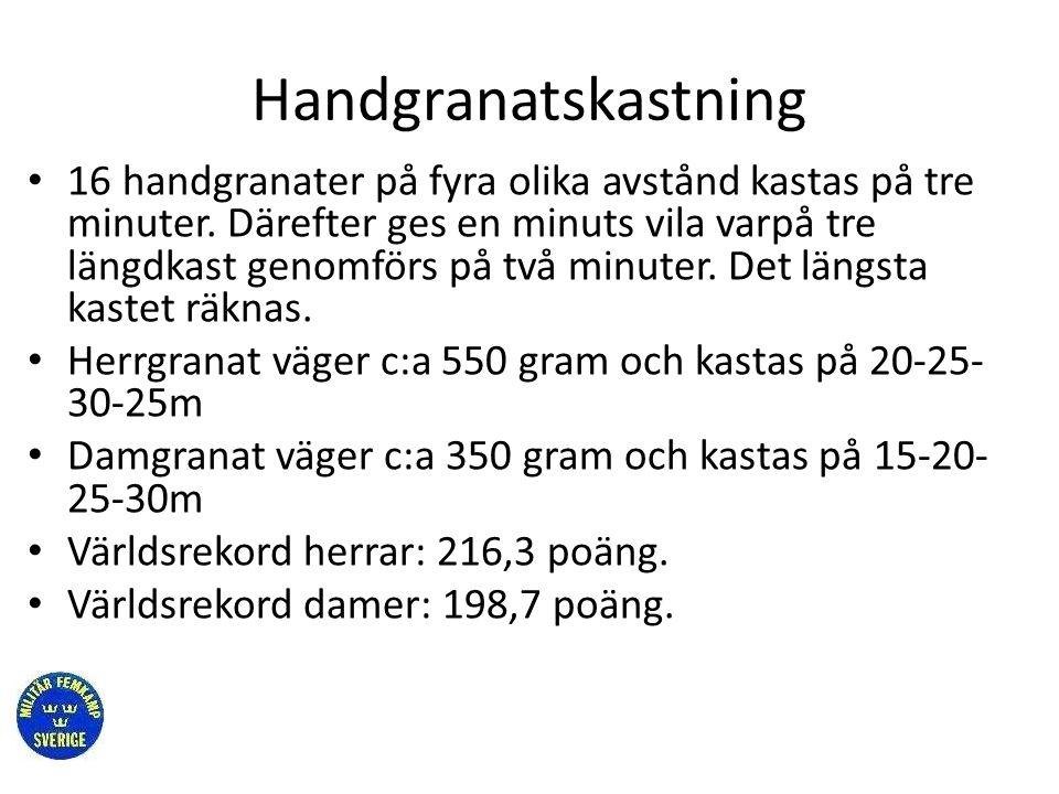Handgranatskastning
