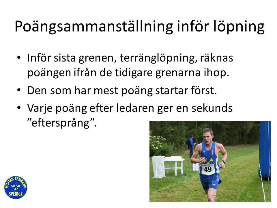 Poängsammanställning inför löpning