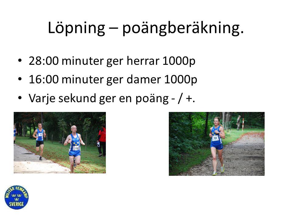 Löpning – poängberäkning.