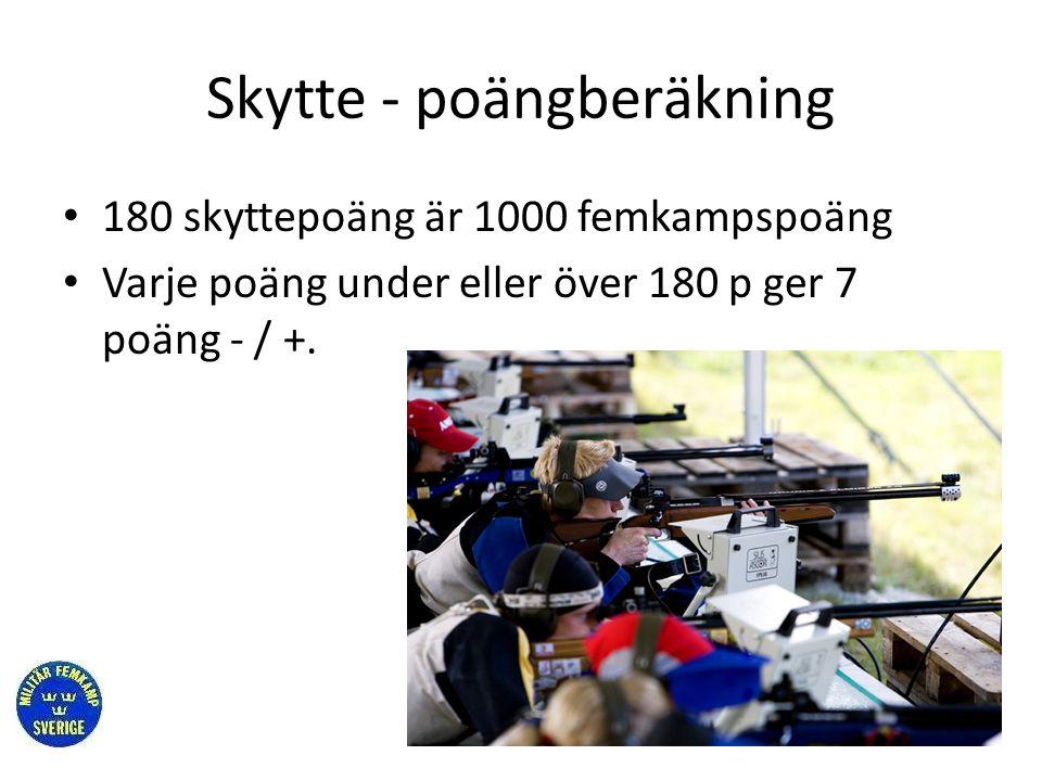 Skytte - poängberäkning