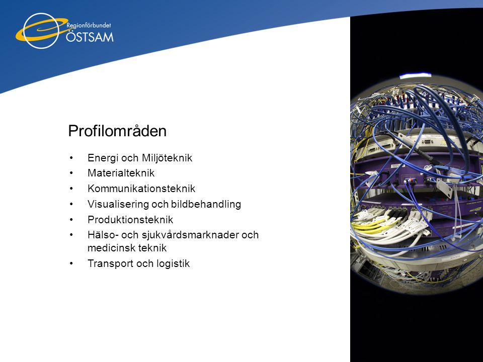Profilområden Energi och Miljöteknik Materialteknik
