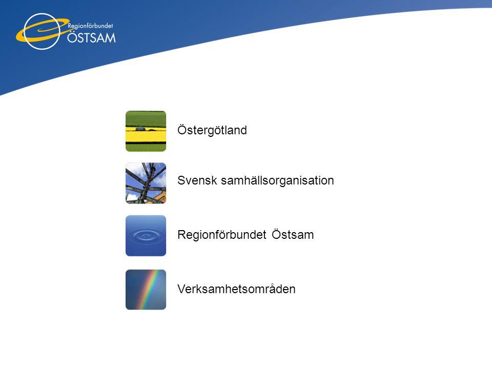 Östergötland Svensk samhällsorganisation Regionförbundet Östsam Verksamhetsområden