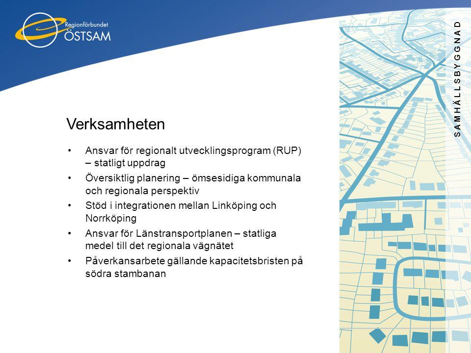 SAMHÄLLSBYGGNAD Verksamheten. Ansvar för regionalt utvecklingsprogram (RUP) – statligt uppdrag.
