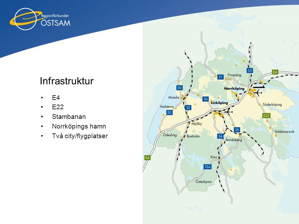 Infrastruktur E4 E22 Stambanan Norrköpings hamn Två city/flygplatser