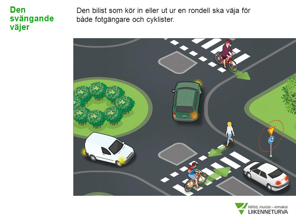 Den svängande väjer Den bilist som kör in eller ut ur en rondell ska väja för både fotgängare och cyklister.