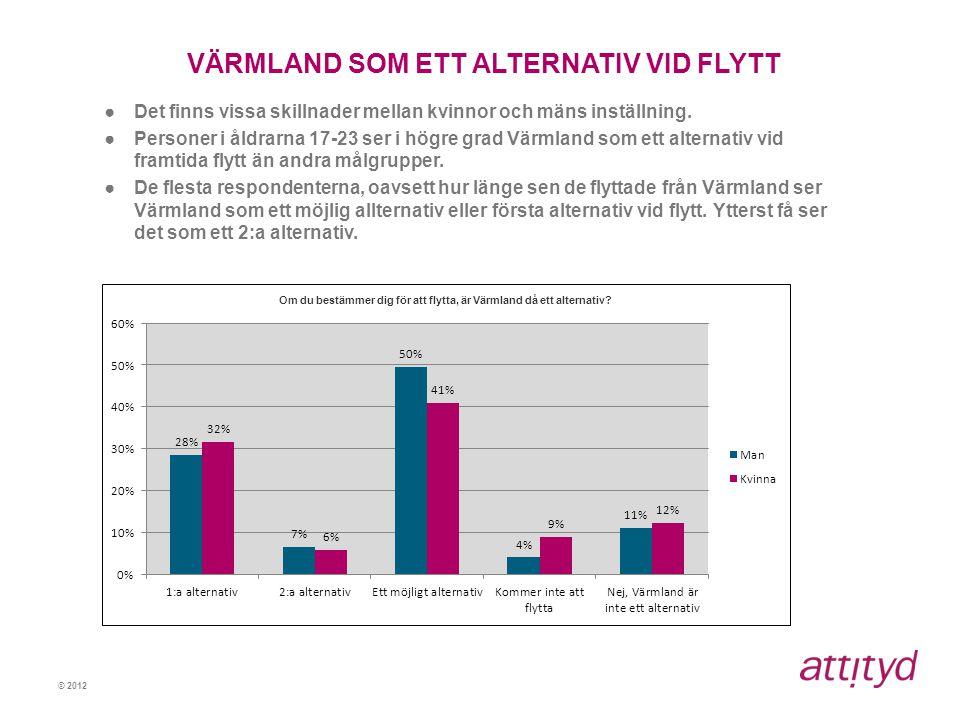 VÄRMLAND SOM ETT ALTERNATIV VID FLYTT