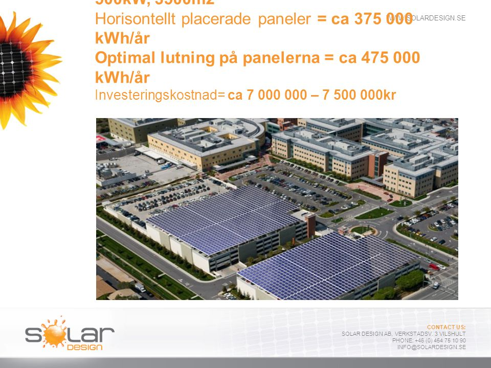 500kW, 3500m2 Horisontellt placerade paneler = ca 375 000 kWh/år Optimal lutning på panelerna = ca 475 000 kWh/år Investeringskostnad= ca 7 000 000 – 7 500 000kr