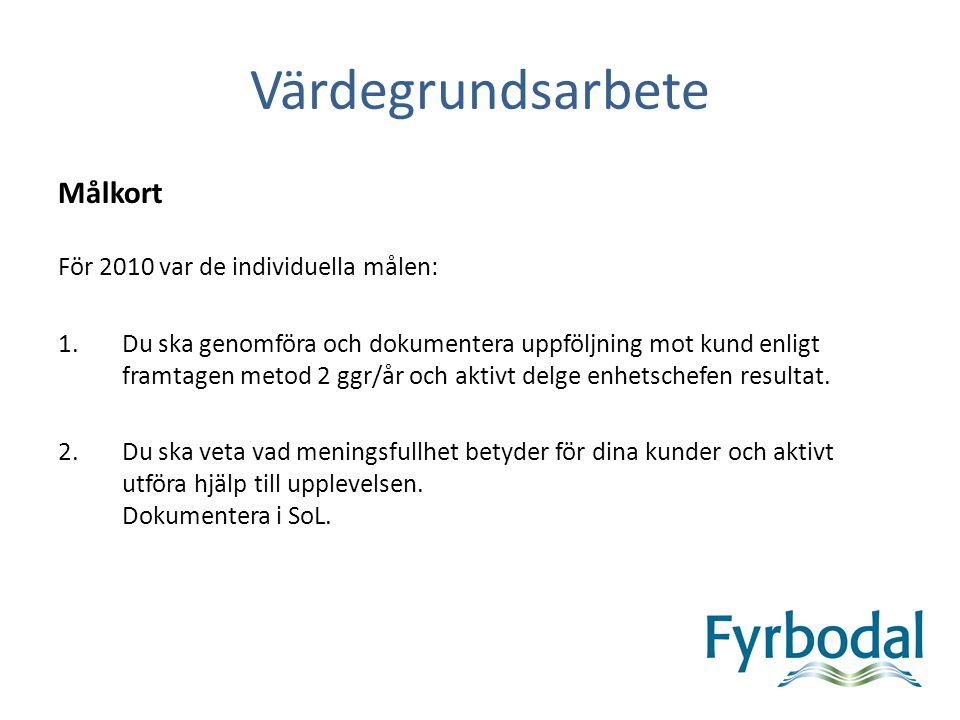 Värdegrundsarbete Målkort För 2010 var de individuella målen: