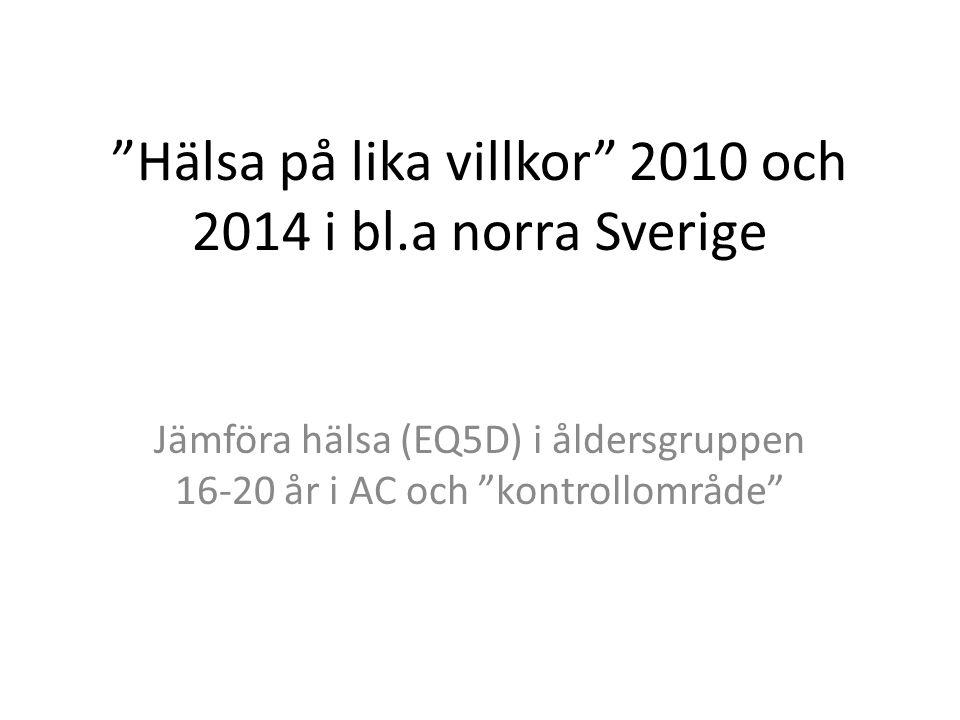 Hälsa på lika villkor 2010 och 2014 i bl.a norra Sverige