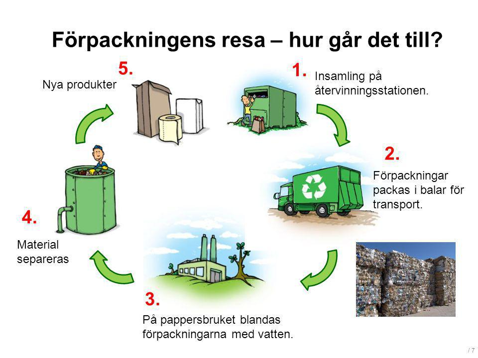 Förpackningens resa – hur går det till