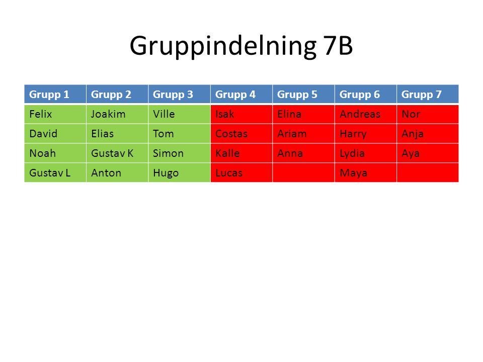 Gruppindelning 7B Grupp 1 Grupp 2 Grupp 3 Grupp 4 Grupp 5 Grupp 6