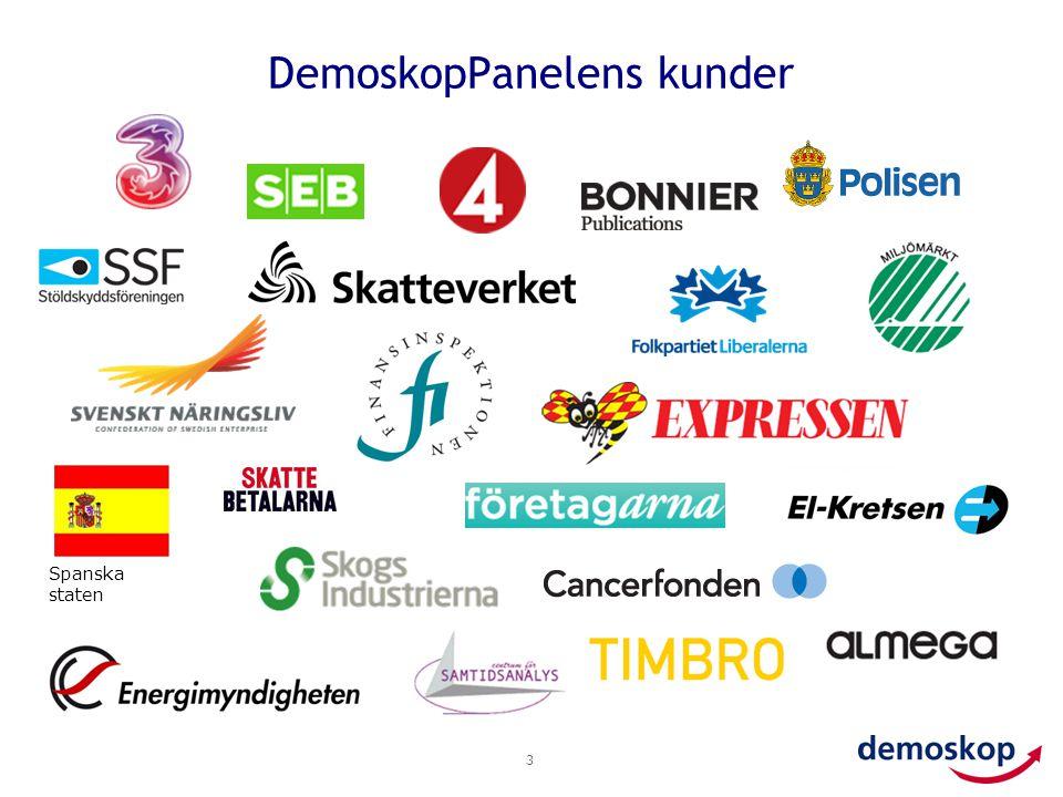 DemoskopPanelens kunder