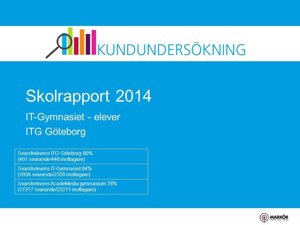 IT-Gymnasiet - elever ITG Göteborg