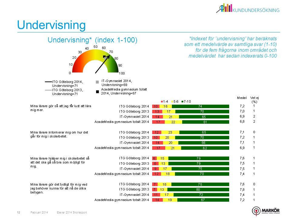 Undervisning Undervisning* (index 1-100)