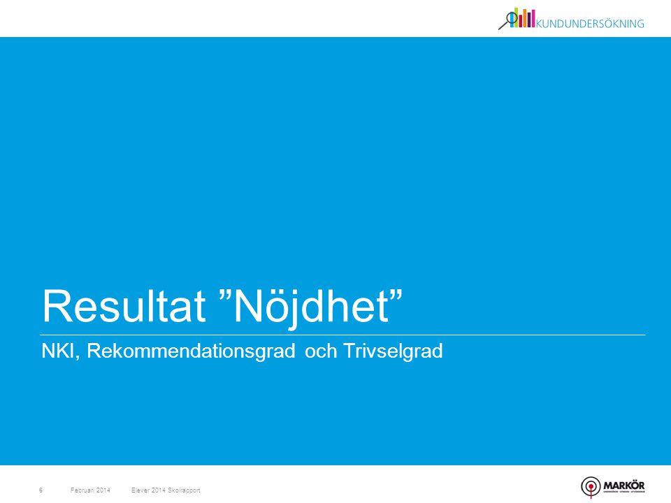 Resultat Nöjdhet NKI, Rekommendationsgrad och Trivselgrad