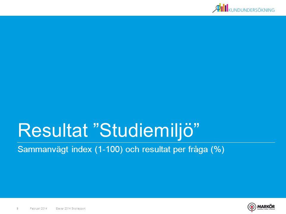 Resultat Studiemiljö