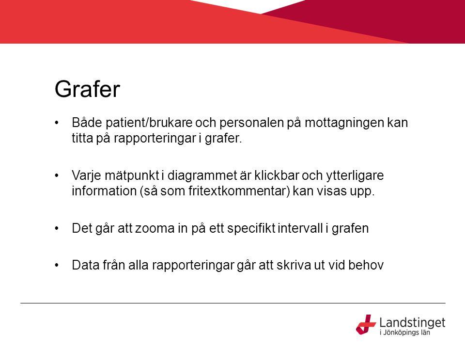 Grafer Både patient/brukare och personalen på mottagningen kan titta på rapporteringar i grafer.