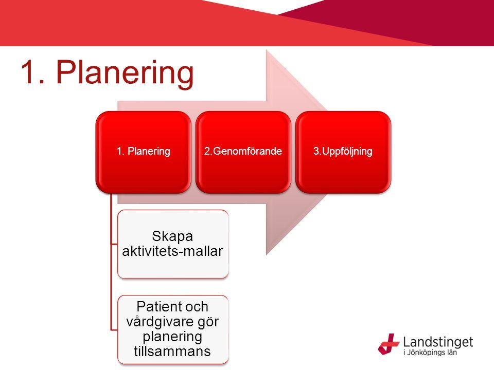 1. Planering Skapa aktivitets-mallar