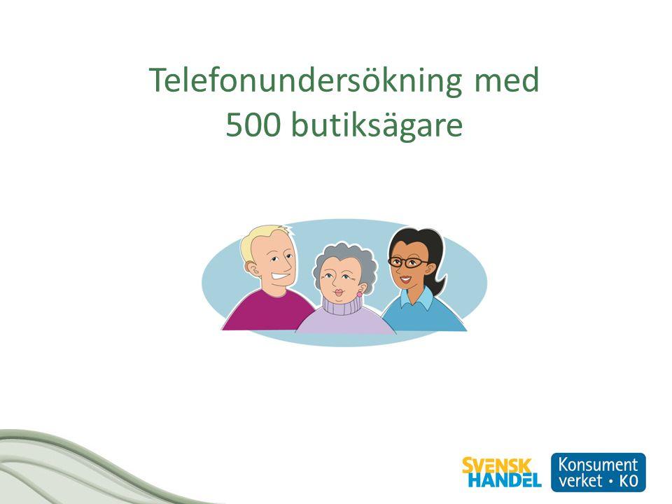 Telefonundersökning med 500 butiksägare