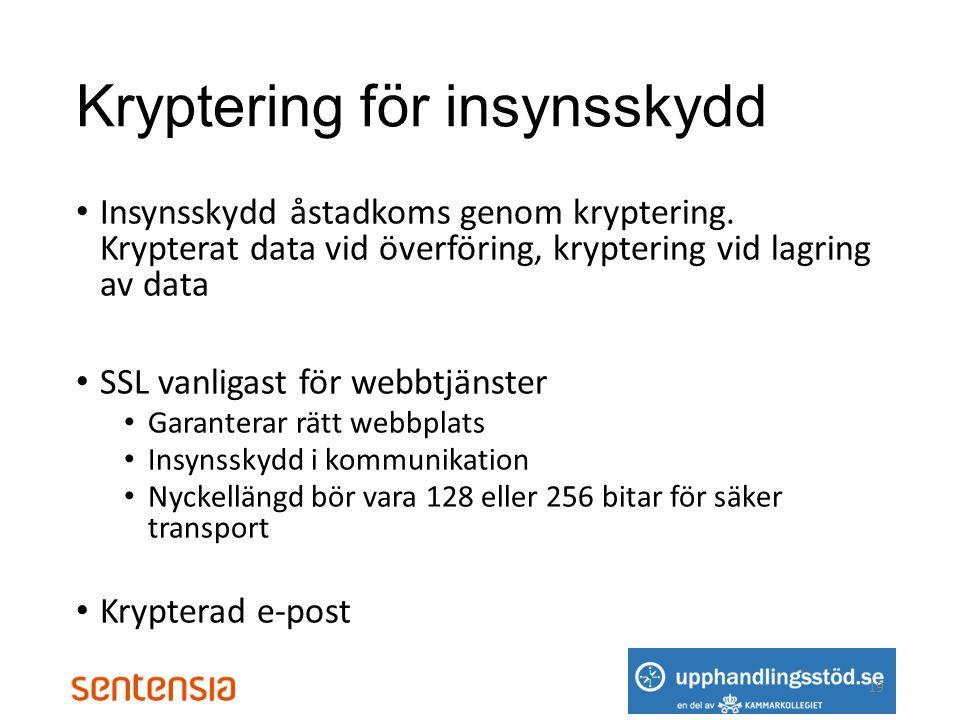 Kryptering för insynsskydd