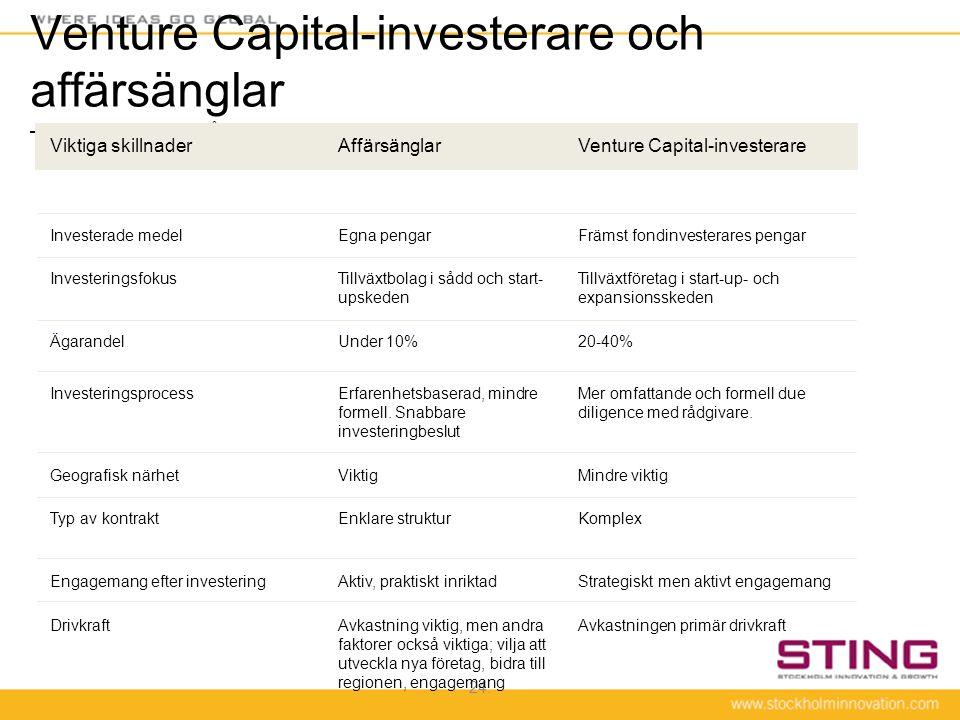 Venture Capital-investerare och affärsänglar – hur skiljer de sig åt