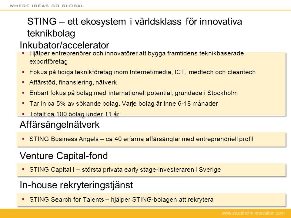 STING – ett ekosystem i världsklass för innovativa teknikbolag