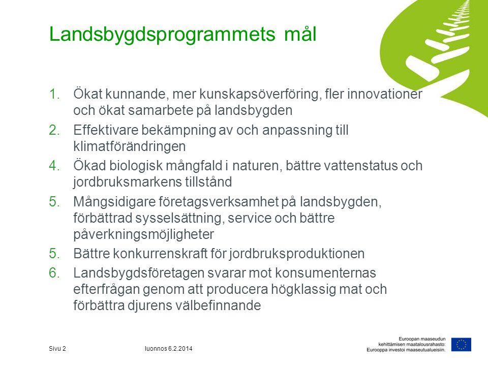 Landsbygdsprogrammets mål