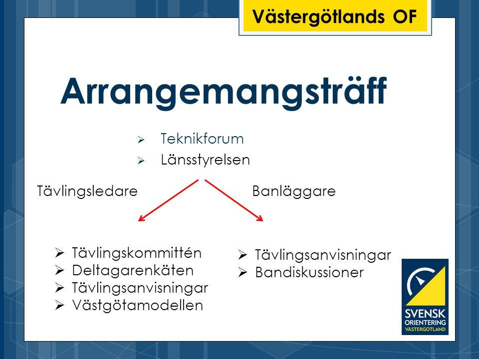 Arrangemangsträff Västergötlands OF Teknikforum Länsstyrelsen