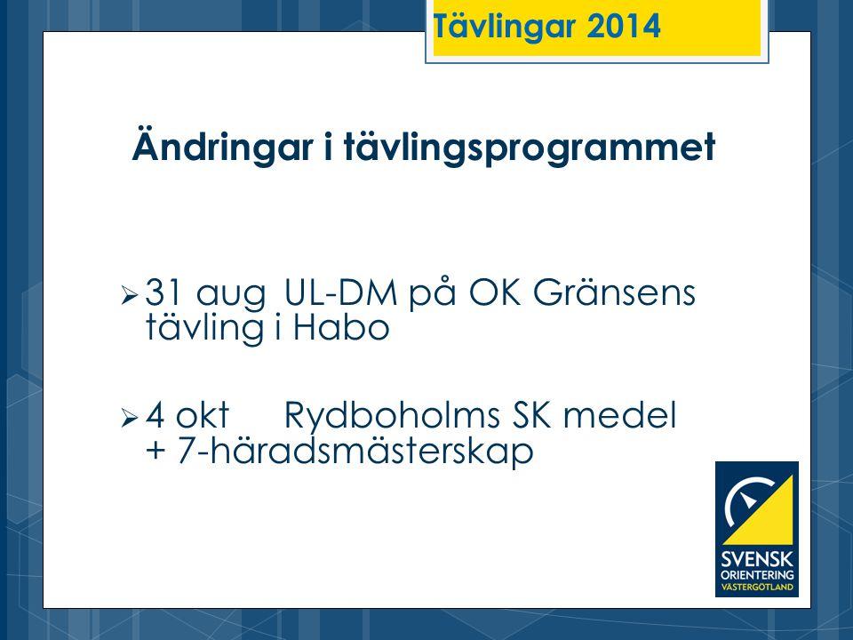 Ändringar i tävlingsprogrammet