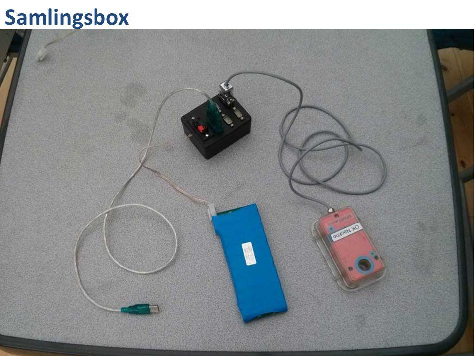 Samlingsbox
