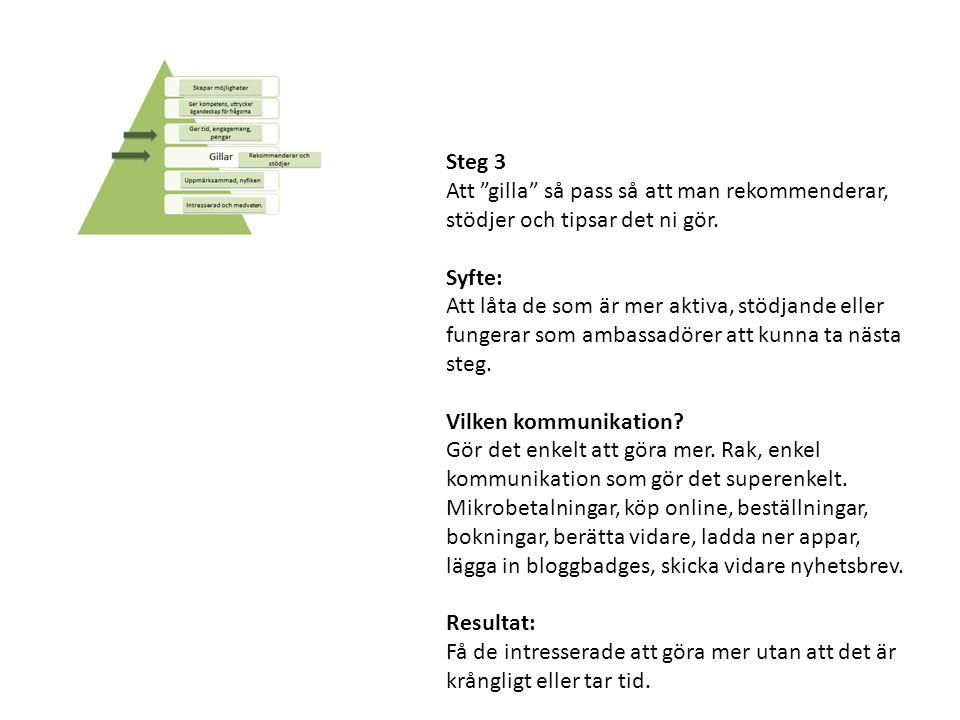 Steg 3 Att gilla så pass så att man rekommenderar, stödjer och tipsar det ni gör. Syfte: