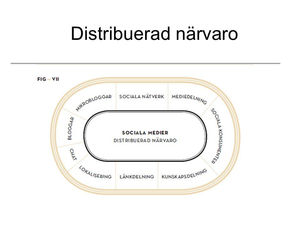 Distribuerad närvaro