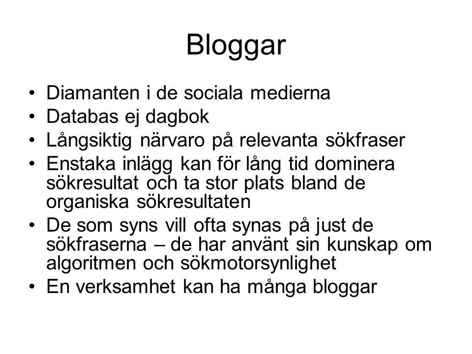 Bloggar Diamanten i de sociala medierna Databas ej dagbok