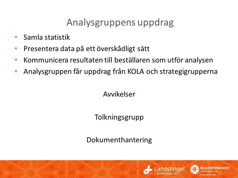 Analysgruppens uppdrag