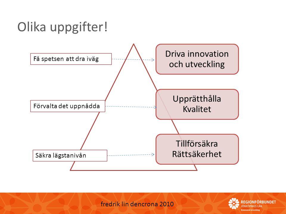 Olika uppgifter! Driva innovation och utveckling Upprätthålla Kvalitet