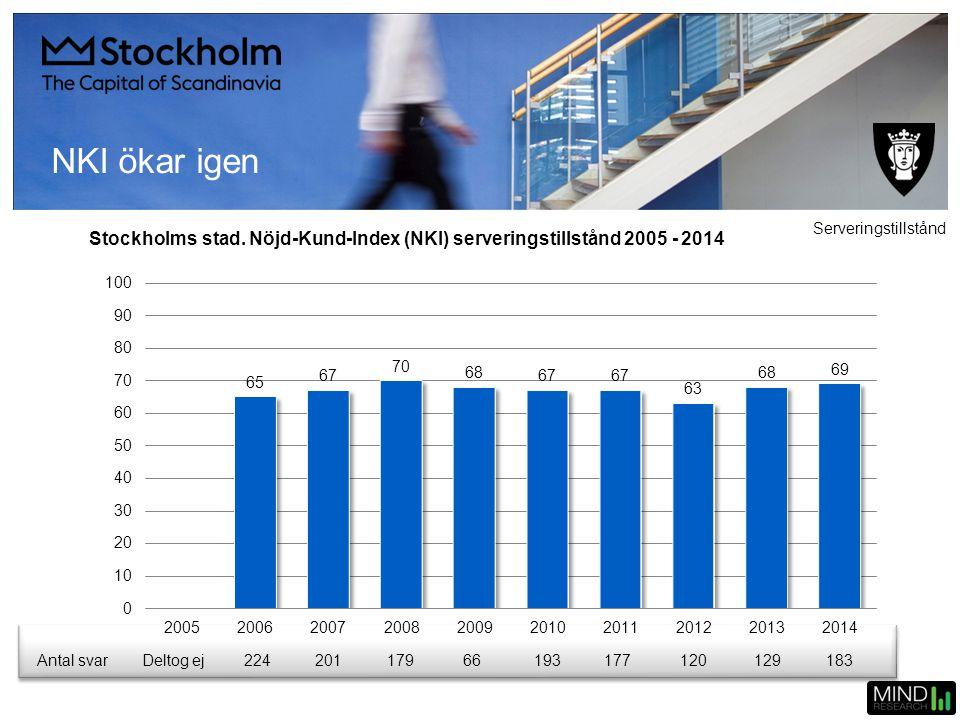 NKI ökar igen Serveringstillstånd. Stockholms stad. Nöjd-Kund-Index (NKI) serveringstillstånd 2005 - 2014.