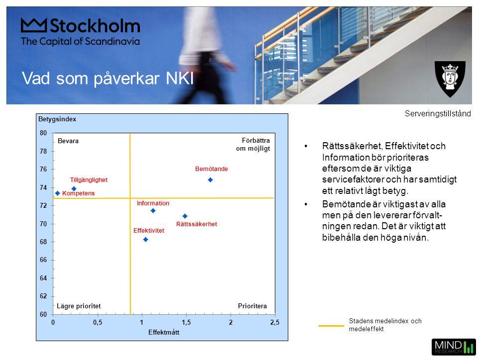 Vad som påverkar NKI Serveringstillstånd. Bevara. Förbättra om möjligt.