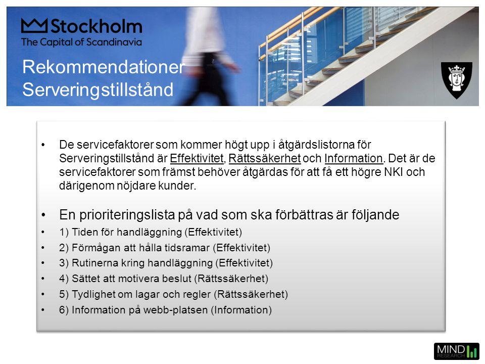 Rekommendationer Serveringstillstånd